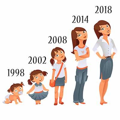 20 anni di Margherita.net